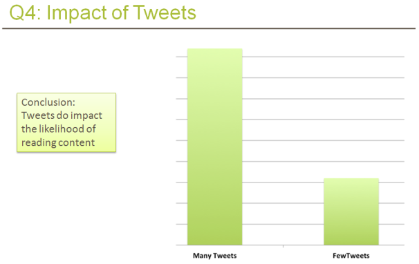 Impact Tweets