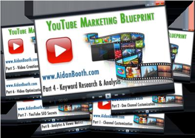 YouTube Marketing Blueprint