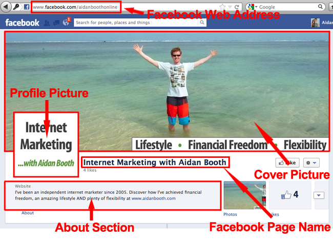 5 Critical Facebook Page Elements