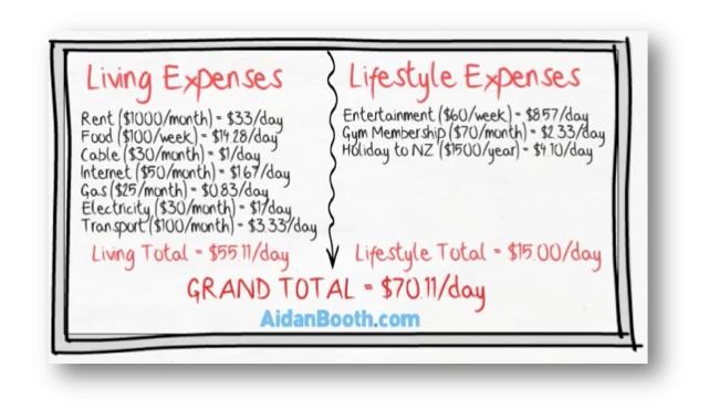 Baseline Earnings Example