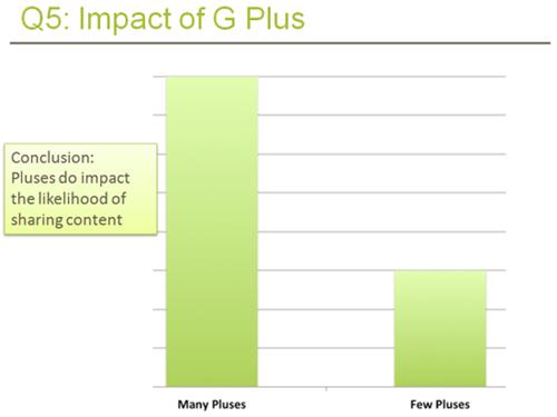 Impact G Plus